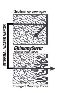 water sealers vs chimneysaver water repellent 184x300